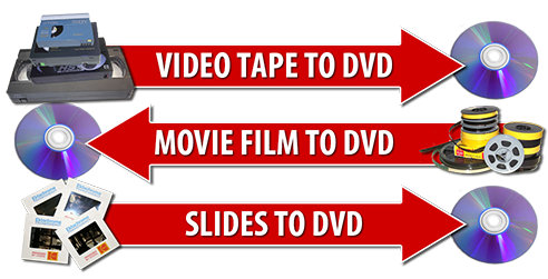 8mm to DVD Melbourne 16mm to DVD Video Tape to DVD Transfers